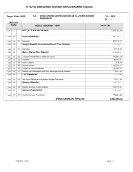 5.9 bütçe giderlerinin ekonomik sınıflandırılması tablosu
