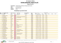 42KM PK - Data Sport
