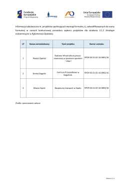 Informacja tabelaryczna nt. projektów spełniających wymogi