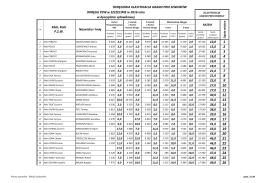 Spławikowa Klasyfikacja Grand Prix Okręgu