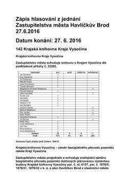 Hlasování zastupitelstva města ze dne 27.6.2016
