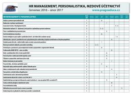 hr management, personalistika, mzdové účetnictví