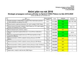 Akční plán na rok 2016
