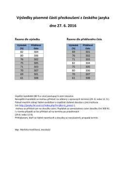 Výsledky písemné části přezkoušení z českého jazyka dne 27. 6. 2016