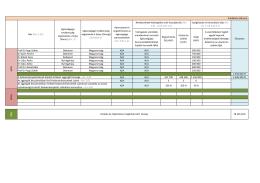 Támogatási szerződés arendezvényt szervező Egészségügyi