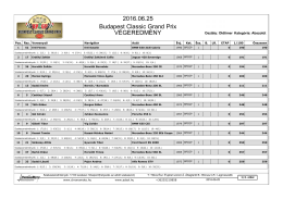 2016.06.25 Budapest Classic Grand Prix VÉGEREDMÉNY