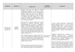 Izvješće o provedenom e-savjetovanju OP FEAD
