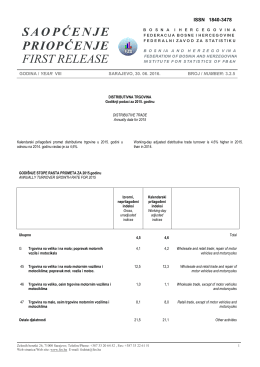 Distributivna trgovina, 2015. - Federalni zavod za statistiku