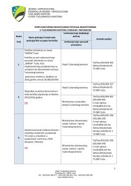 popis dostupnih investicijskih poticaja investitorima u tk