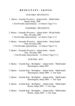 Klub - Kickboxing klub Tigar Karlovac