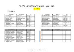 Hrvatska liga_new2.xlsx
