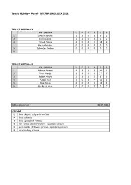 Tablice i rezultati - Tenis Klub Novi Marof