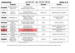 Aktuální jídelníček pro klienty s dietou č.2