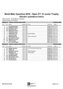 Birell Bike Vysočina 2016 - Open ČT :D Junior