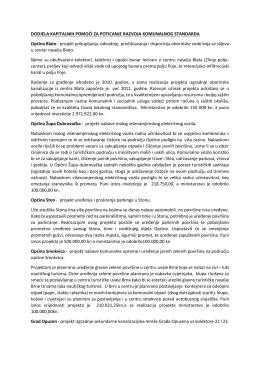 Popis odobrenih projekata - Ministarstvo graditeljstva i prostornog