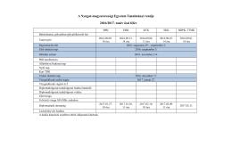 NYME Tanulmányi rend 2016/17 - Nyugat