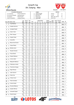 results official