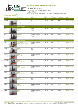 Aktualna lista wózków