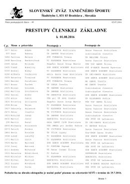 Zoznam prestupujúcich členov SZTŠ k 1.8.2016