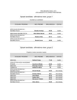 Preliminarne rang liste za upis kandidata po afirmativnim merama