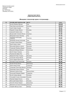 Коначна ранг листа – Менаџмент технологије хране и