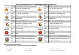 11-22 Temmuz 2016 Tarihleri Arası Yemek Listesi
