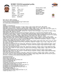 BOBBY DIXON basketball profile