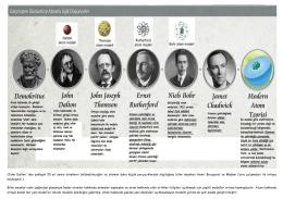 John Dalton` dan yaklaşık 50 yıl sonra atomların