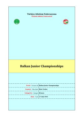 Balkan Junior Championships