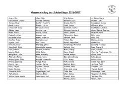 Klasseneinteilung der Schulanfänger 2016/2017