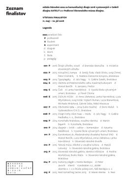 Zoznam finalistov - Slovenské centrum dizajnu