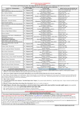 Abant İzzet Baysal Üniversitesi Kayıt Bilgi Formu