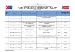 2016 yılı Okul Eğitimi Personel Hareketliliği Projeleri Yedek Listesi