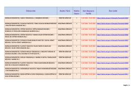 Erzincan Üniversitesi Öğretim Görevlisi, Araştırma Görevlisi Alım İlanı