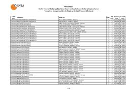 KPSS-2016/1 Devlet Personel Başkanlığı Bazı Kamu Kurum ve