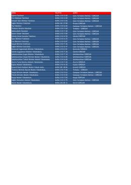 BİRİM TELEFON ADRES Eğitim Fakültesi 0(454) 310 12 00 Güre
