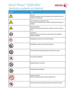 Xerox® Phaser® 3260/3052 Symboly uvedené na tiskárně