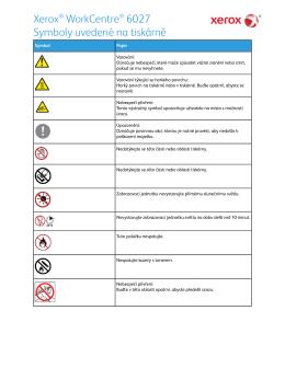 Xerox® WorkCentre® 6027 Symboly uvedené na tiskárně