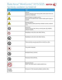 Řada Xerox ® WorkCentre® 3215/3225 Symboly uvedené na tiskárně