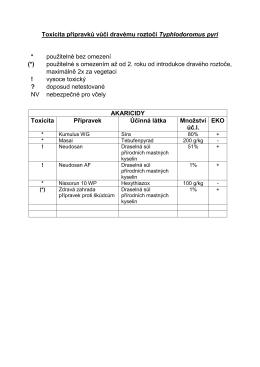 Toxicita přípravků vůči dravému roztoči Typhlodoromus pyri