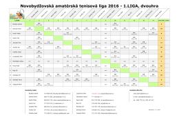 Novobydžovská amatérská tenisová liga 2016