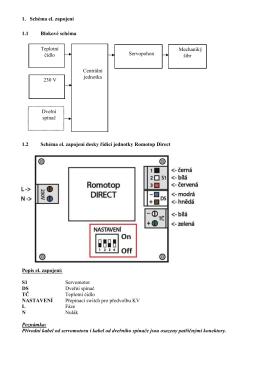 Centrální jednotka Teplotní čidlo Dveřní spínač Servopohon