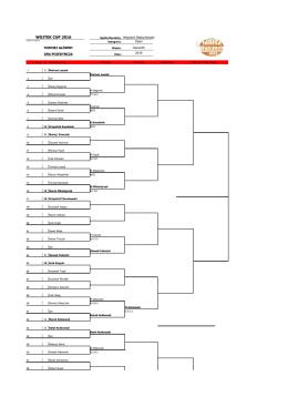 WojteKCUP2016 - Baduchowski Tenis