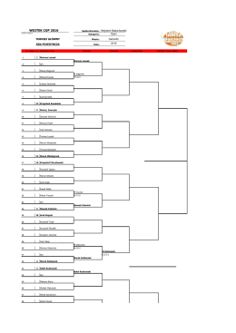 wojtek cup 2016 - Baduchowski Tenis