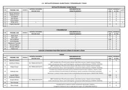 1.B – Instalater grijanja i klimatizacije / Strojobravar / Tokar