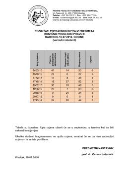 Rezultati - Univerzitet u Travniku