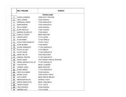 Popis dobitnika