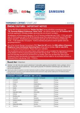 Son Yüzücü Listesi Açıklandı... - Samsung Boğaziçi Kıtalararası