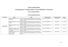Podręczniki - dla wszystkich klas - Zespół Szkół Nr 2 im. Emilii Plater