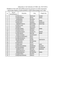 DODATKOWA Lista zakwalifikowanych osób na studia